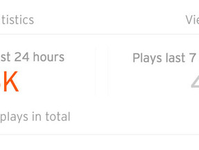 4000 plays in one week, and a Free download this week!
