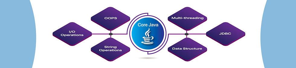 Workshop---Core-Java.jpg