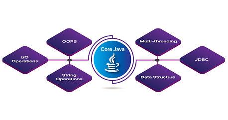 Core-Java-Tempe.jpg