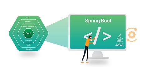 Spring-Boot-Tempe.jpg