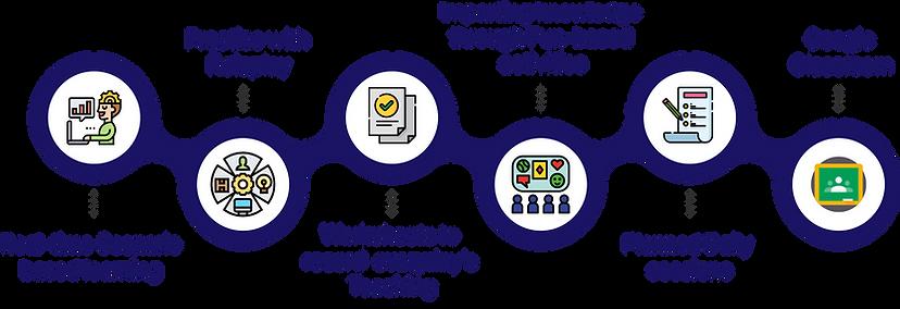 teaching methodology.png