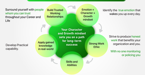 Framework for Personal and Career Growth