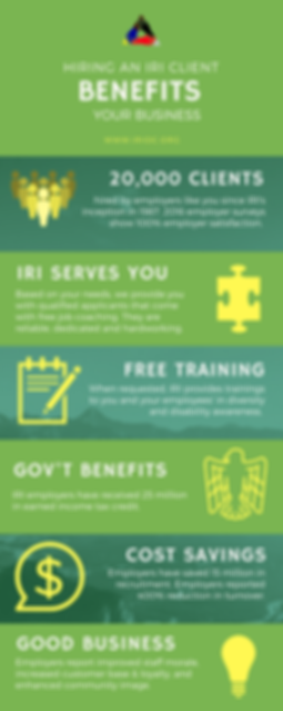 Benefits of hiring an IRI Client