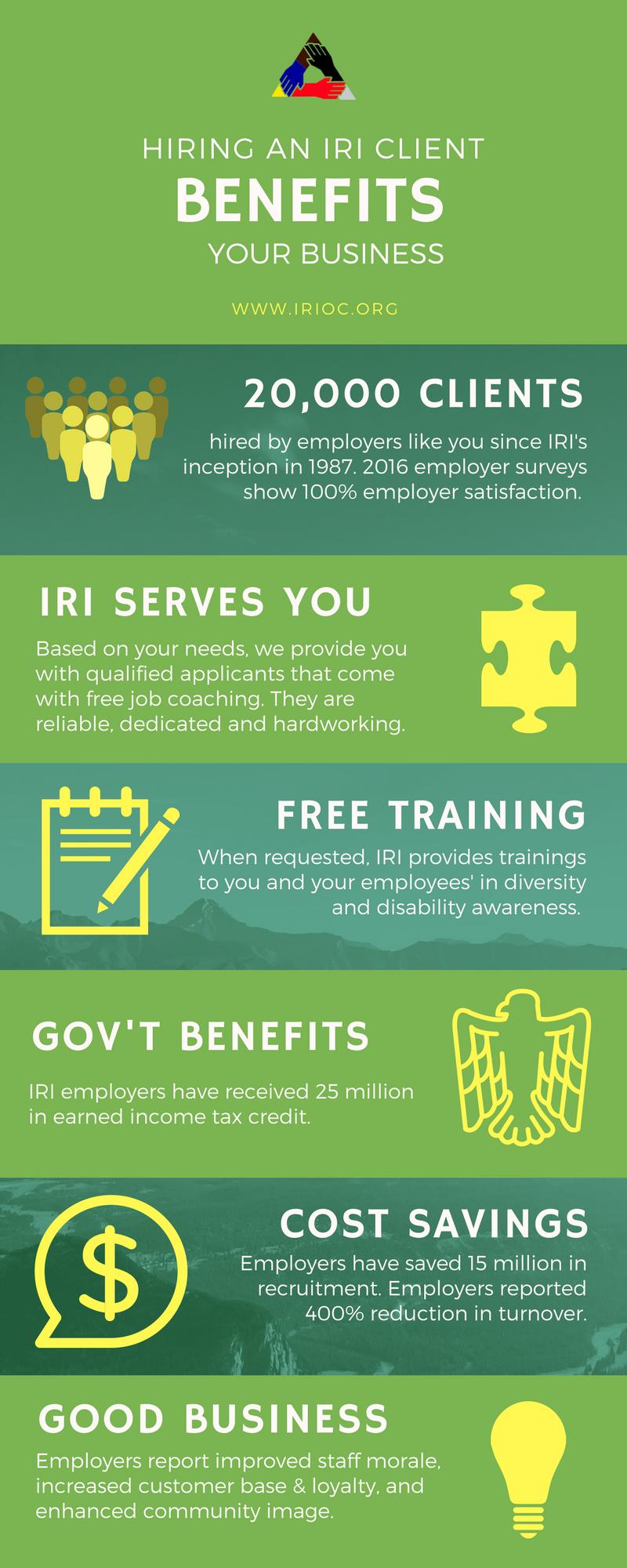 Benefits of hiring an IRI Client
