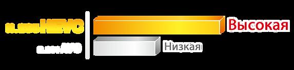 h_265_hevc_line_rus.png