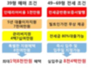 일산두산위브더제니스 매매안내.jpg