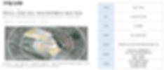 주엽역 삼부르네상스 입지환경 3