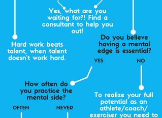 Should you see a sport psychology consultant?