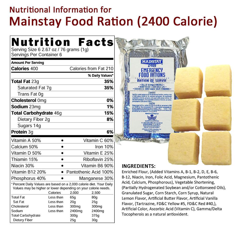 緊急食物 5年保質期 美國海岸警衛隊標準
