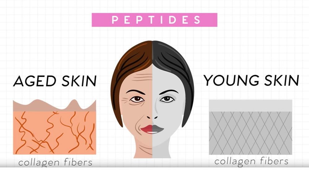 Keep Skin Looking Younger