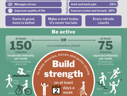 Did you know there are Government Guidelines for Physical Activity?