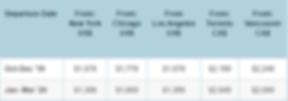 england explorer pricing.PNG