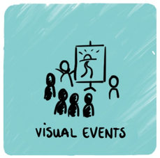 Visual Events