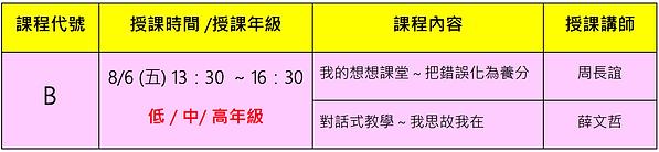 截圖 2021-07-06 上午1.10.32.png