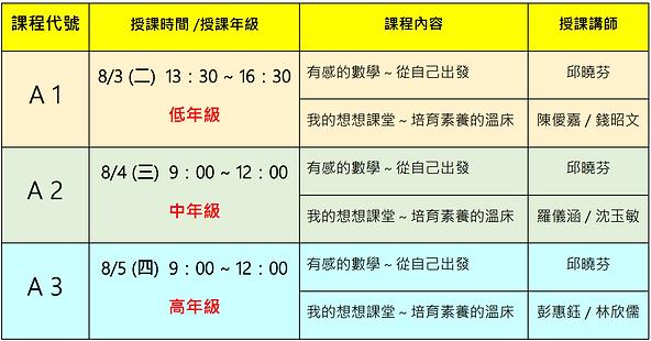 截圖 2021-07-06 上午1.10.15.png