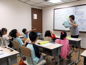 數學想想課堂—體與面的討論
