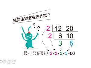 教師錦囊~兩步驟幫助學生掌握短除法