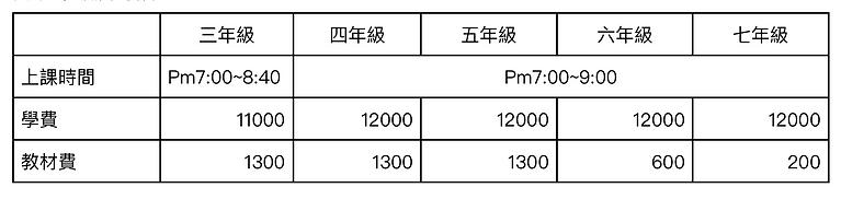 2021秋線上班開班時段.png