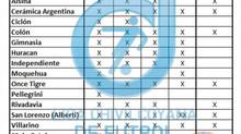 Los clubes confirmaron las categorías que presentarán cuando se retome la competencia oficial