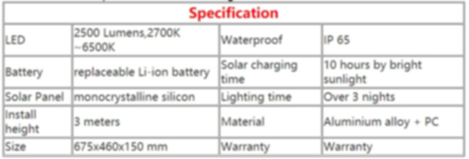 SLFLD-01 Specification