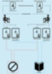Optagelses sheet grafik  9 klasse HF 201