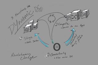 Dynamic_DC_SketchIdea.jpg