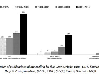 Bicycle Renaissance is Benefiting Bicycle Transportation.