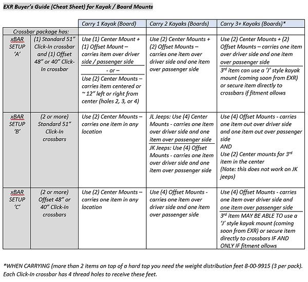 EXR Buyers Guide (Y Mounts).png