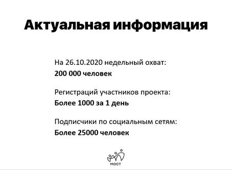 Образовательный сезон ПСЭРРТ МОСТ 2020