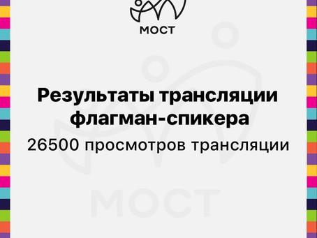 Выступление Панова Дмитрия Вячеславовича в образовательном сезоне ПСЭРРТ МОСТ 2020