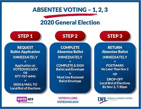 LWVO Abs Voting.jpg