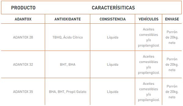 antioxidanteforrmulados.PNG