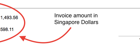 Showing the GST amount in Singapore Dollars equivalent