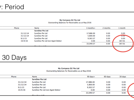 The Aged Receivable report in MoneyWorks accounting software