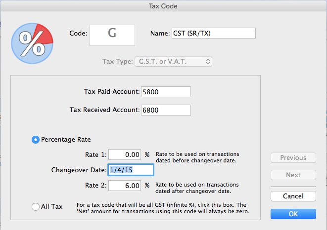 Malaysia GST rate.png