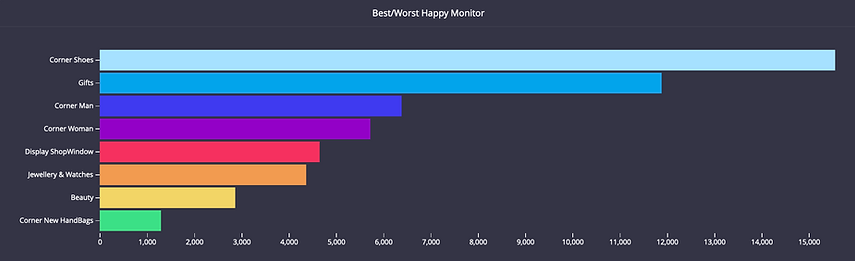 Best worst happiness moniter.png