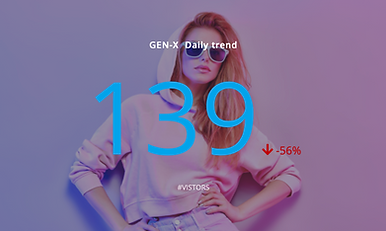 Genx Daily trend.png