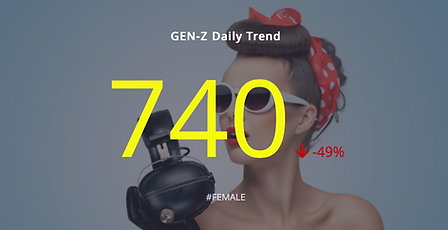 GEN Z daily trend.png