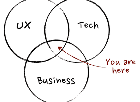 Breaking into Product Management? Here's where to start.