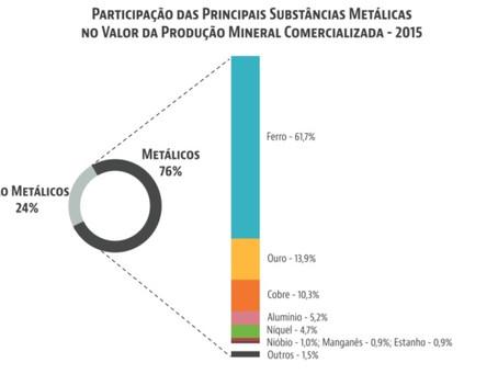 CONFIRA!  A EDIÇÃO 2016 DO ANUÁRIO MINERAL BRASILEIRO