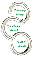 mineração/mining/minería