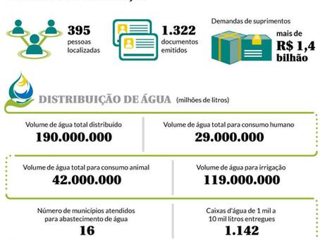TECNOLOGIA: MINERAÇÃO A SECO ELIMINA USO DE BARRAGENS. CONHEÇA