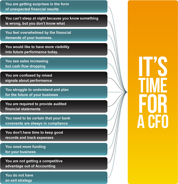 Time-For-CFO-Diagram.png