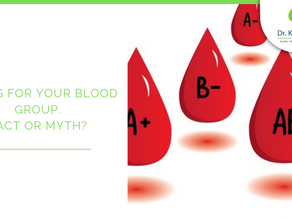 Eating for your blood group. Fact or Myth?