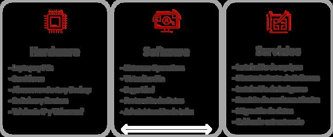 Imagen1 soluc integ.png