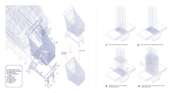 Shopping cart exploded axonometric + sequence of assembly