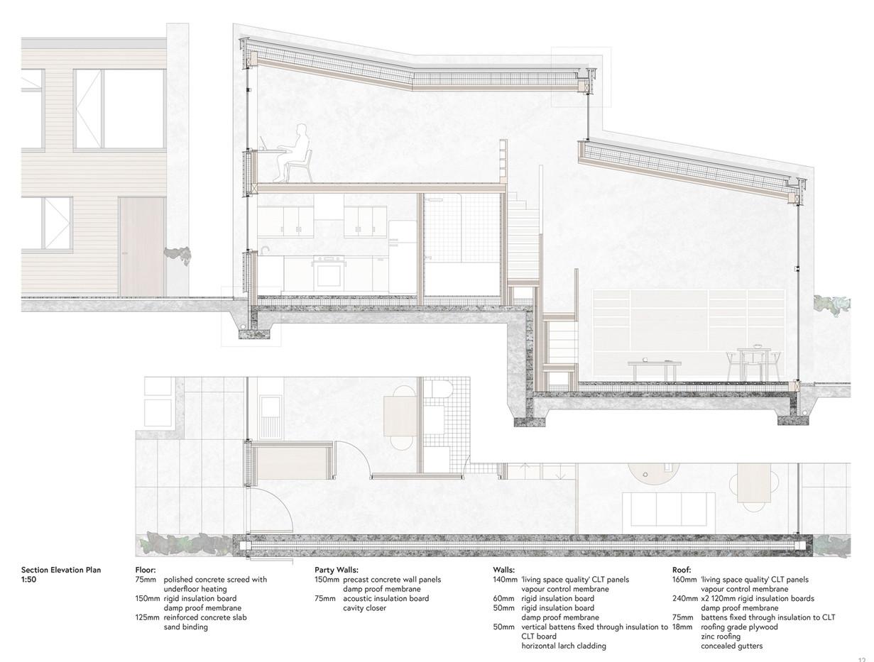 Technical Section, Cumbernauld Housing