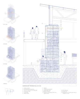 Gabion-Cart Trombe Wall Section + Affordances