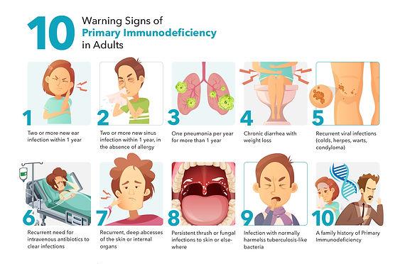 10-Warning-Signs0of-Immunodiffeciency-in