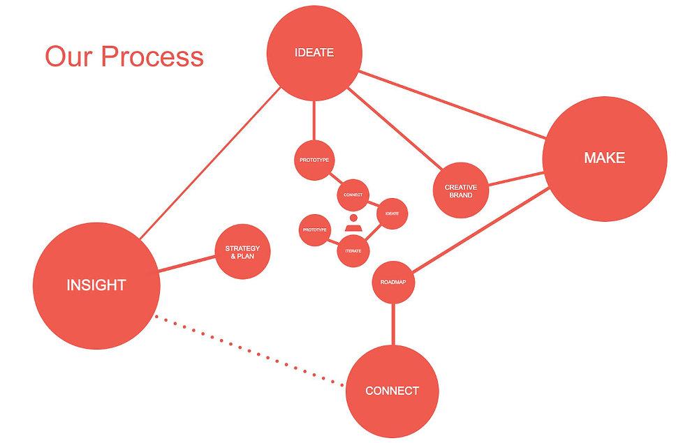 hatch-process.jpg